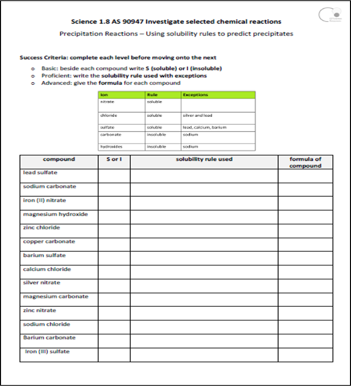 S18 Chemical Reactions IN NZ Science Class Online – Solubility Rules Worksheet